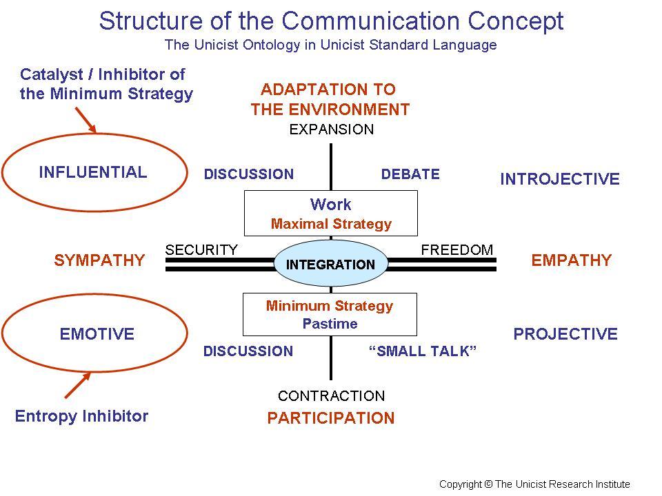 importance of intrapersonal communication pdf